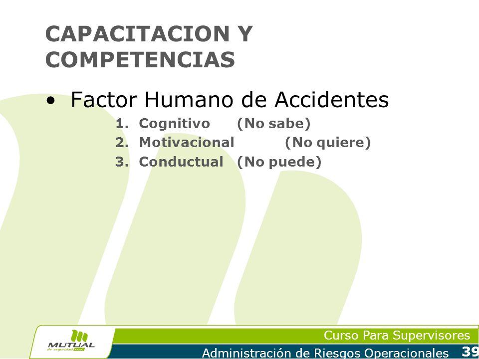 Curso Para Supervisores Administración de Riesgos Operacionales 39 CAPACITACION Y COMPETENCIAS Factor Humano de Accidentes 1.Cognitivo (No sabe) 2.Mot