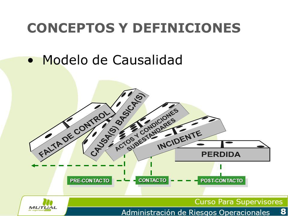 Curso Para Supervisores Administración de Riesgos Operacionales 8 CONCEPTOS Y DEFINICIONES Modelo de Causalidad PRE-CONTACTOPRE-CONTACTOCONTACTOCONTAC