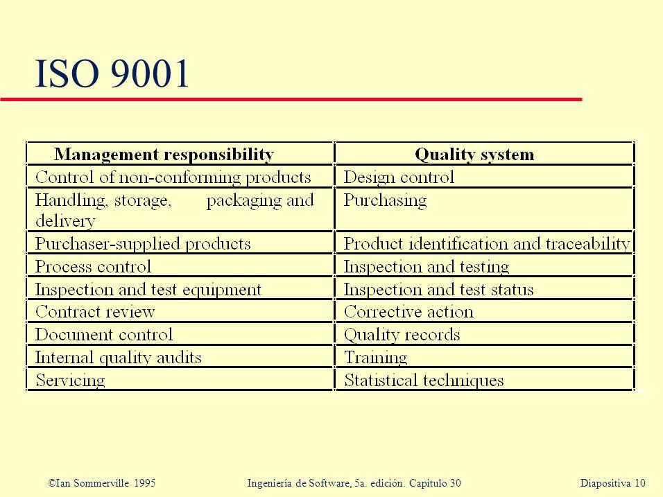 ©Ian Sommerville 1995 Ingeniería de Software, 5a. edición. Capitulo 30Diapositiva 10 ISO 9001