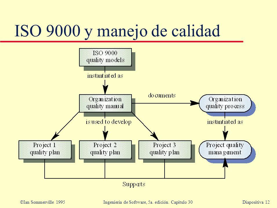 ©Ian Sommerville 1995 Ingeniería de Software, 5a. edición. Capitulo 30Diapositiva 12 ISO 9000 y manejo de calidad