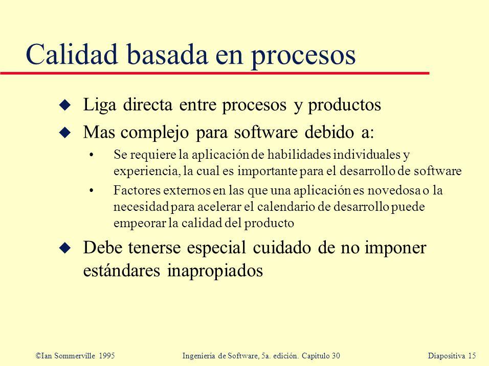 ©Ian Sommerville 1995 Ingeniería de Software, 5a. edición. Capitulo 30Diapositiva 15 Calidad basada en procesos u Liga directa entre procesos y produc
