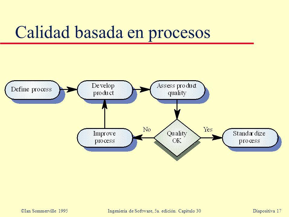 ©Ian Sommerville 1995 Ingeniería de Software, 5a. edición. Capitulo 30Diapositiva 17 Calidad basada en procesos