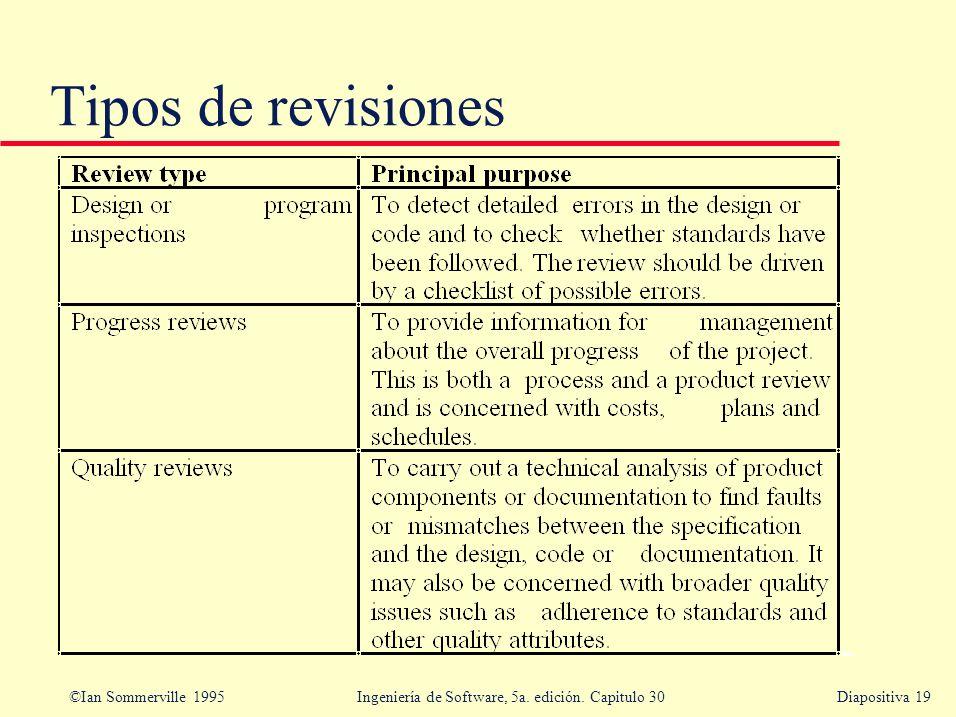 ©Ian Sommerville 1995 Ingeniería de Software, 5a. edición. Capitulo 30Diapositiva 19 Tipos de revisiones