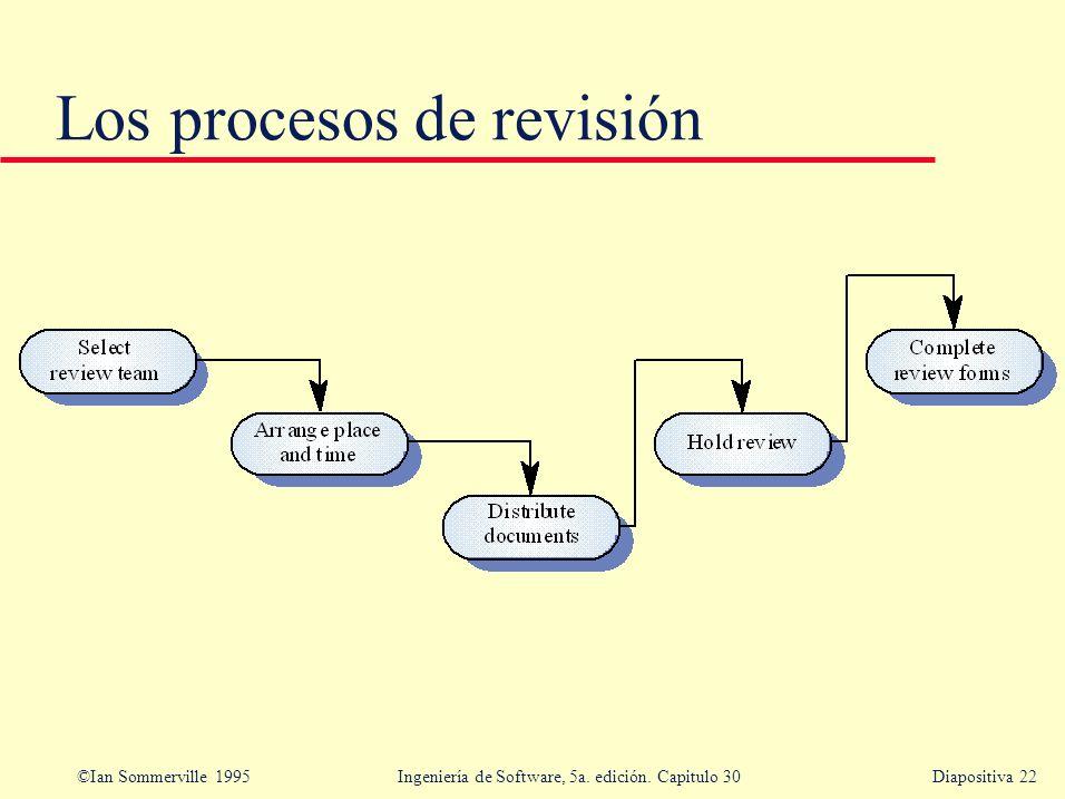©Ian Sommerville 1995 Ingeniería de Software, 5a. edición. Capitulo 30Diapositiva 22 Los procesos de revisión