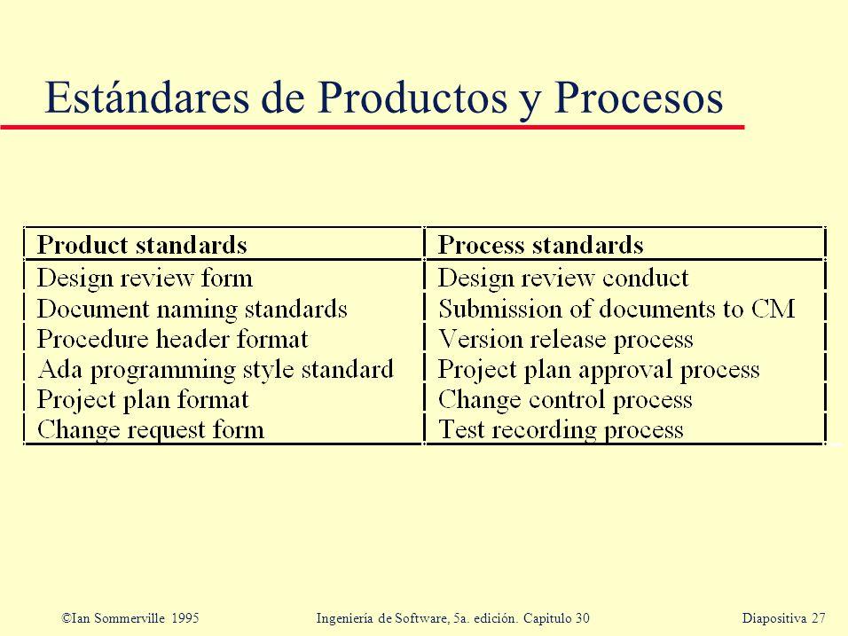 ©Ian Sommerville 1995 Ingeniería de Software, 5a. edición. Capitulo 30Diapositiva 27 Estándares de Productos y Procesos