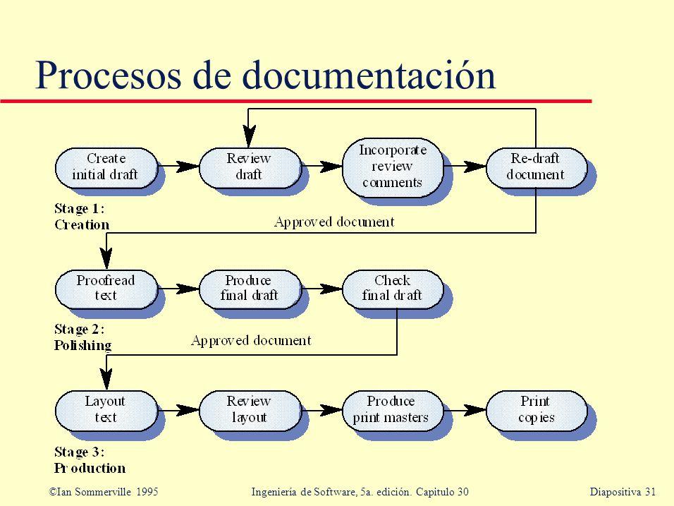 ©Ian Sommerville 1995 Ingeniería de Software, 5a. edición. Capitulo 30Diapositiva 31 Procesos de documentación