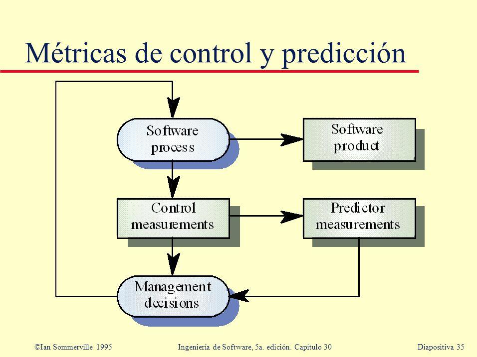 ©Ian Sommerville 1995 Ingeniería de Software, 5a. edición. Capitulo 30Diapositiva 35 Métricas de control y predicción