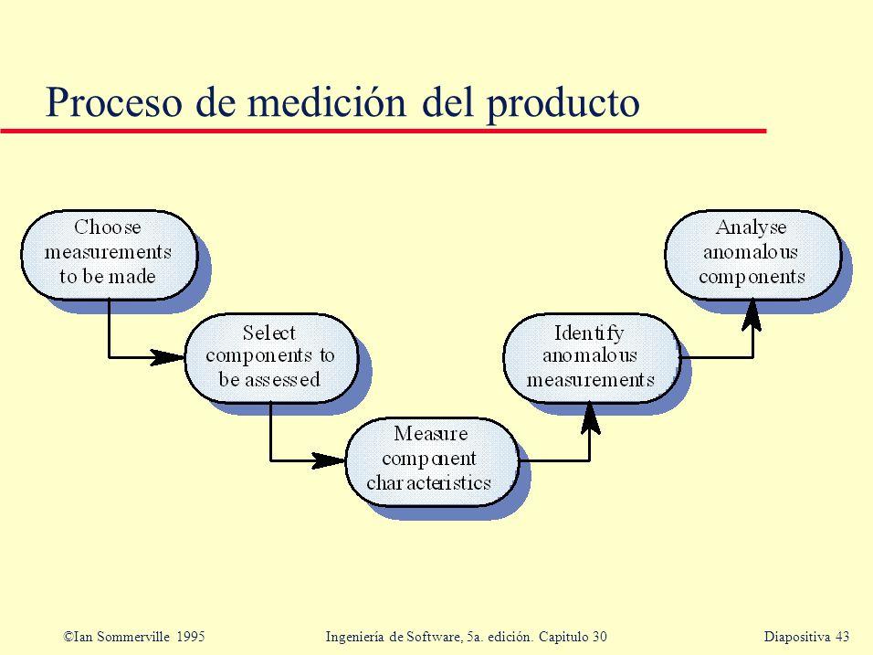 ©Ian Sommerville 1995 Ingeniería de Software, 5a. edición. Capitulo 30Diapositiva 43 Proceso de medición del producto
