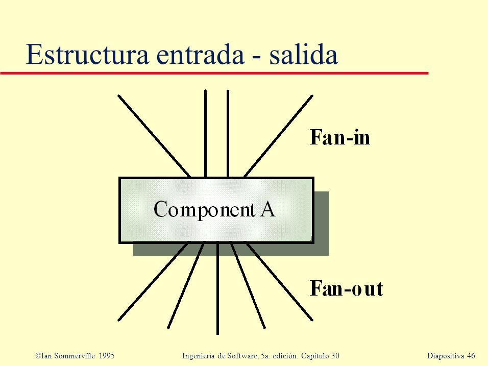 ©Ian Sommerville 1995 Ingeniería de Software, 5a. edición. Capitulo 30Diapositiva 46 Estructura entrada - salida