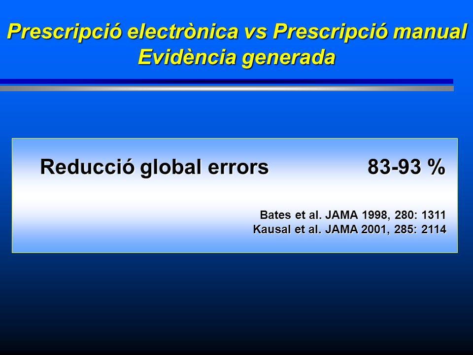 Prescripció electrònica vs Prescripció manual Evidència generada Reducció global errors 83-93 % Bates et al. JAMA 1998, 280: 1311 Kausal et al. JAMA 2