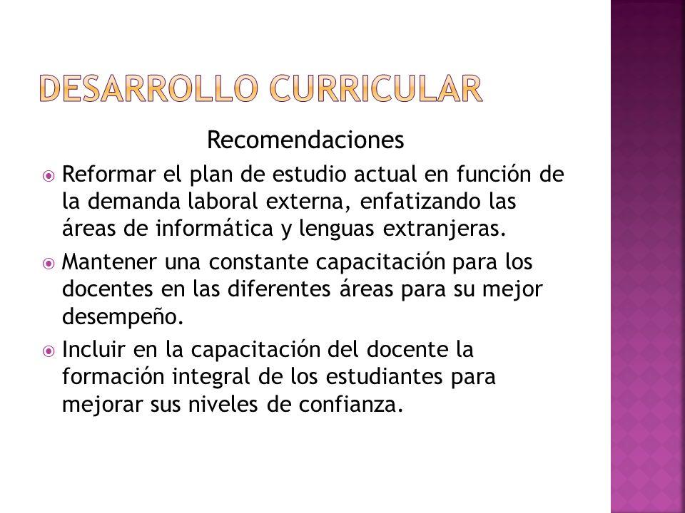 Recomendaciones Reformar el plan de estudio actual en función de la demanda laboral externa, enfatizando las áreas de informática y lenguas extranjera