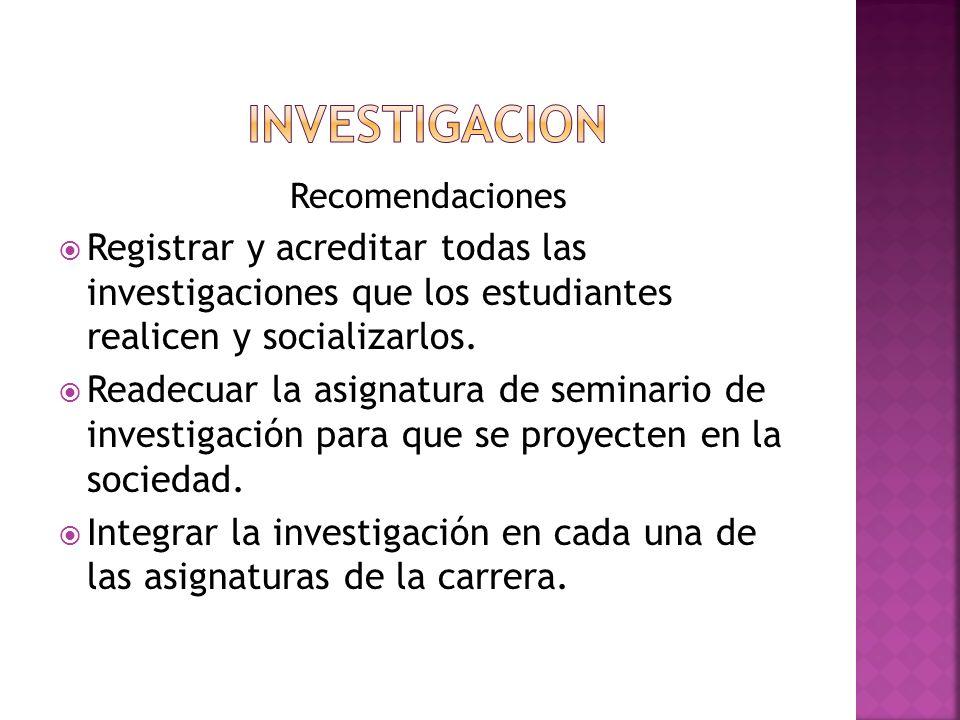 Recomendaciones Registrar y acreditar todas las investigaciones que los estudiantes realicen y socializarlos. Readecuar la asignatura de seminario de
