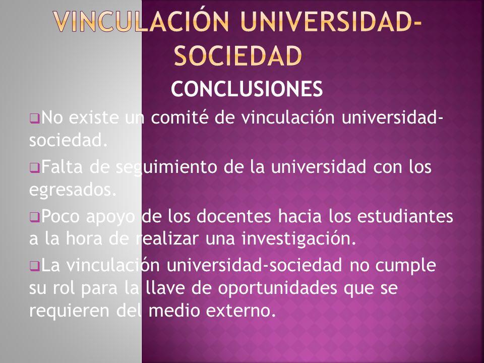 CONCLUSIONES No existe un comité de vinculación universidad- sociedad. Falta de seguimiento de la universidad con los egresados. Poco apoyo de los doc