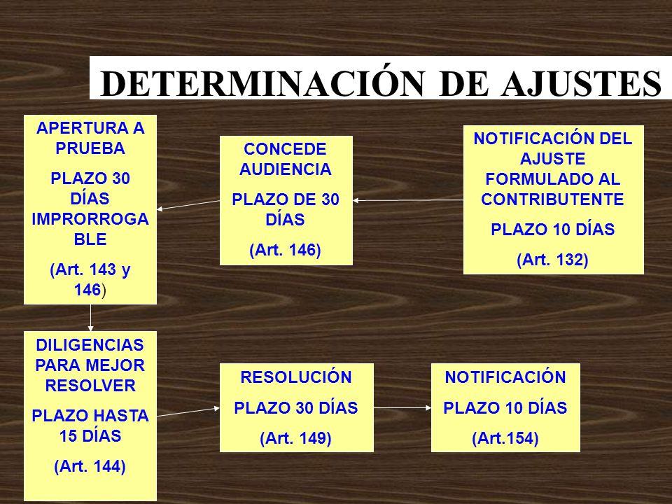 DETERMINACIÓN DE AJUSTES NOTIFICACIÓN DEL AJUSTE FORMULADO AL CONTRIBUTENTE PLAZO 10 DÍAS (Art. 132) CONCEDE AUDIENCIA PLAZO DE 30 DÍAS (Art. 146) APE