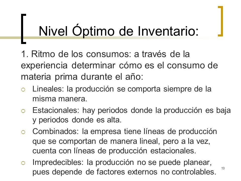 19 Nivel Óptimo de Inventario: 1. Ritmo de los consumos: a través de la experiencia determinar cómo es el consumo de materia prima durante el año: Lin