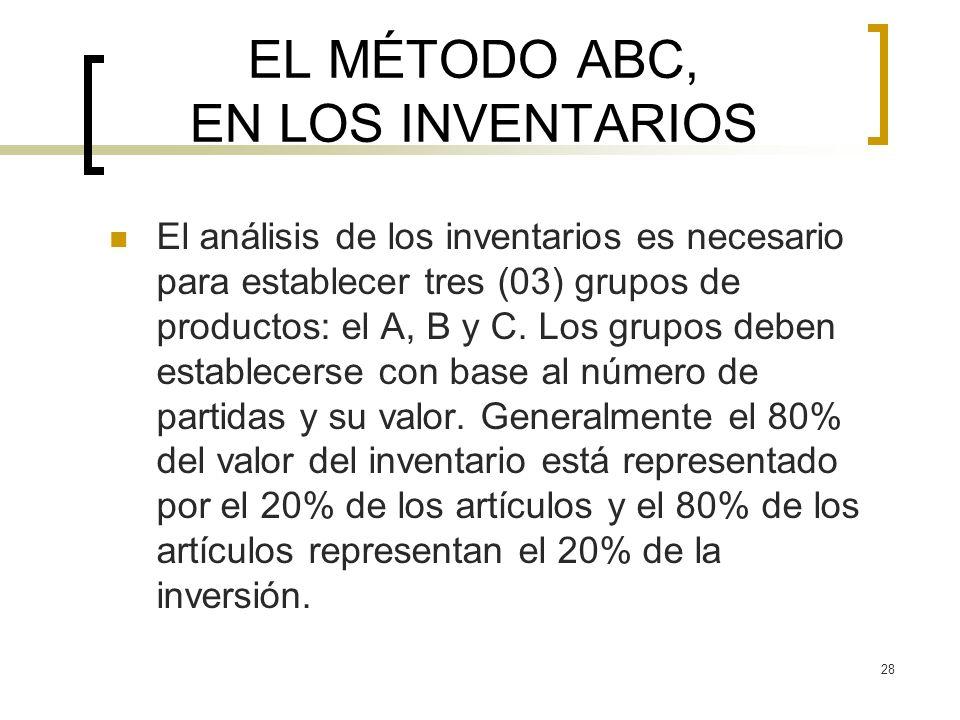 28 EL MÉTODO ABC, EN LOS INVENTARIOS El análisis de los inventarios es necesario para establecer tres (03) grupos de productos: el A, B y C. Los grupo