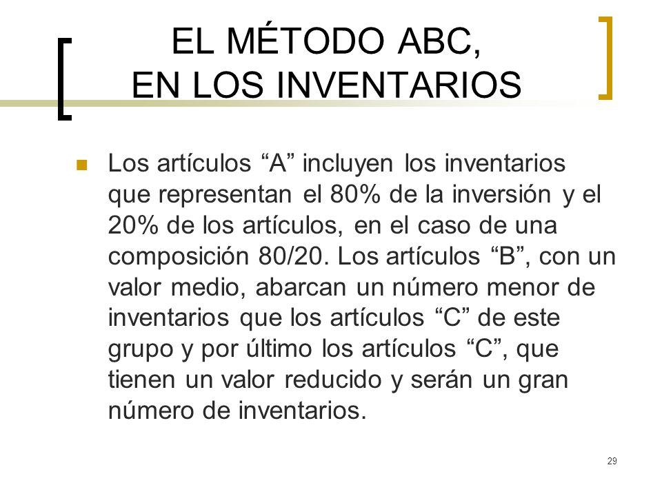 29 EL MÉTODO ABC, EN LOS INVENTARIOS Los artículos A incluyen los inventarios que representan el 80% de la inversión y el 20% de los artículos, en el