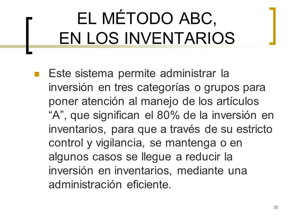 30 EL MÉTODO ABC, EN LOS INVENTARIOS Este sistema permite administrar la inversión en tres categorías o grupos para poner atención al manejo de los ar