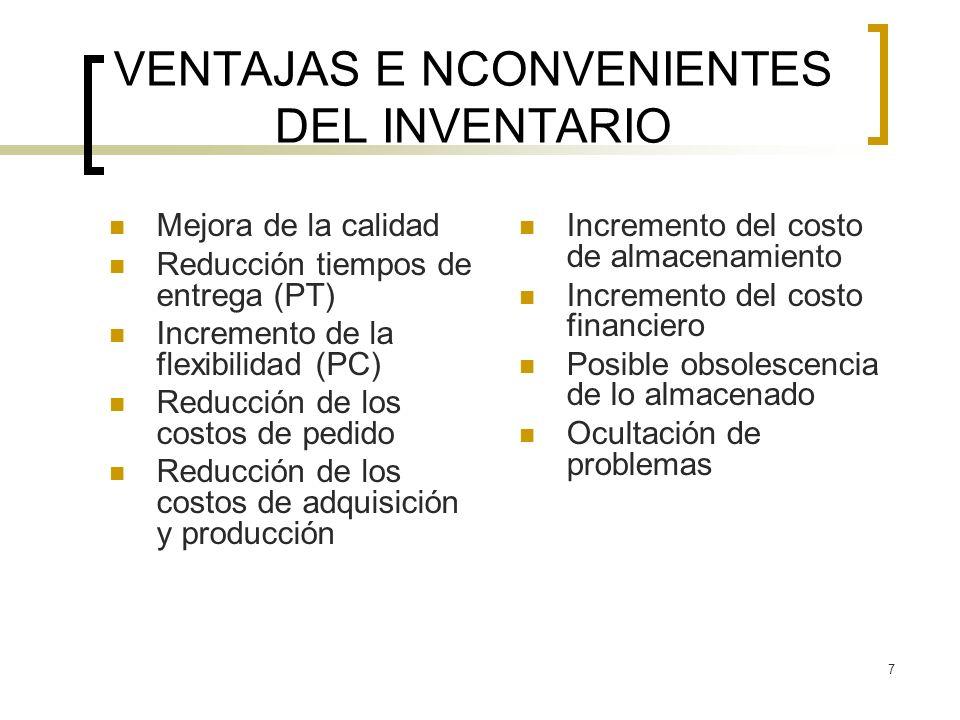 7 VENTAJAS E NCONVENIENTES DEL INVENTARIO Mejora de la calidad Reducción tiempos de entrega (PT) Incremento de la flexibilidad (PC) Reducción de los c