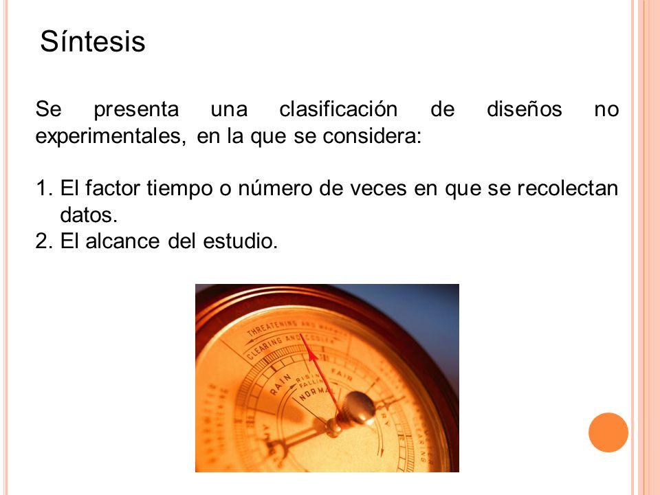 Se presenta una clasificación de diseños no experimentales, en la que se considera: 1.El factor tiempo o número de veces en que se recolectan datos. 2