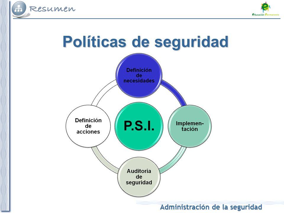 Administración de la seguridad Políticas de seguridad