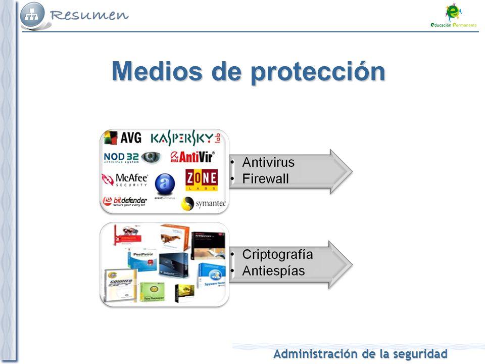 Administración de la seguridad Medios de protección
