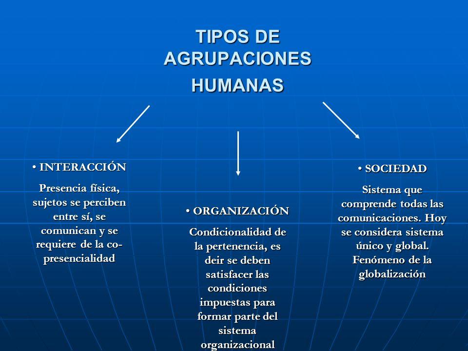 TIPOS DE AGRUPACIONES HUMANAS INTERACCIÓN INTERACCIÓN Presencia física, sujetos se perciben entre sí, se comunican y se requiere de la co- presenciali