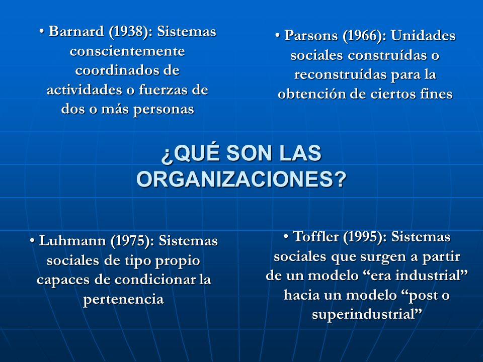 ¿QUÉ SON LAS ORGANIZACIONES? Barnard (1938): Sistemas conscientemente coordinados de actividades o fuerzas de dos o más personas Barnard (1938): Siste