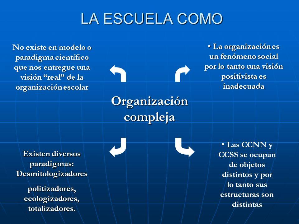 LA ESCUELA COMO Organización compleja Existen diversos paradigmas: Desmitologizadores politizadores, ecologizadores, totalizadores. Las CCNN y CCSS se