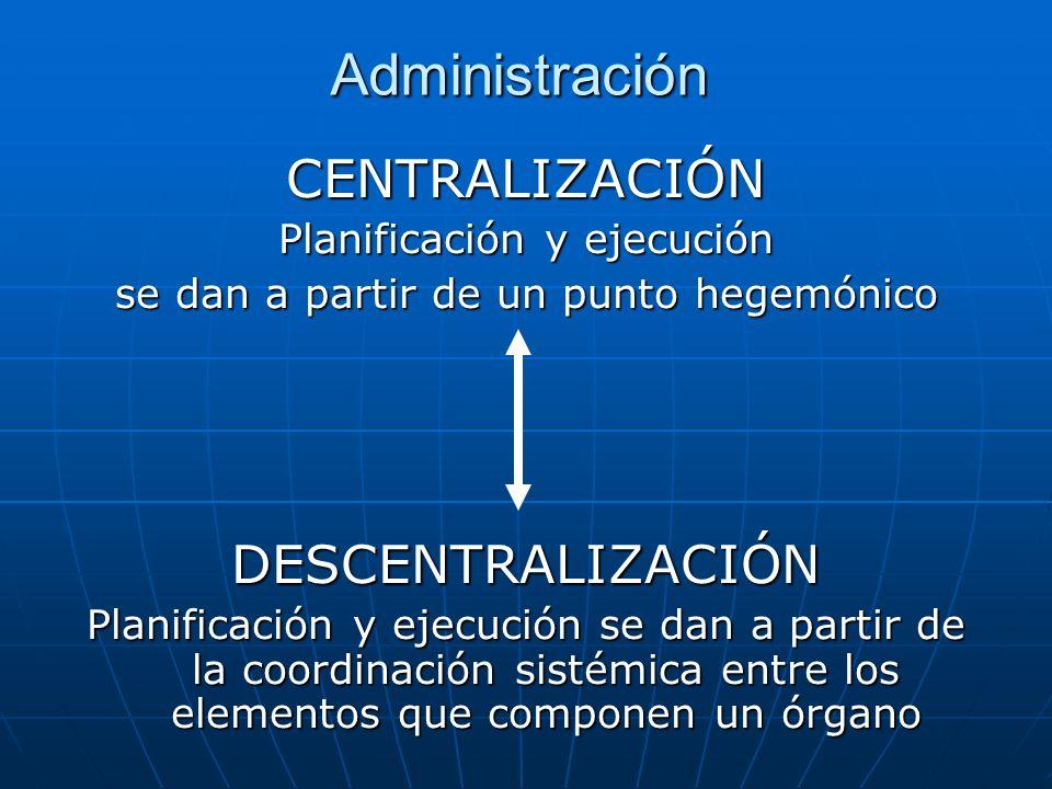 Administración CENTRALIZACIÓN Planificación y ejecución se dan a partir de un punto hegemónico DESCENTRALIZACIÓN Planificación y ejecución se dan a pa