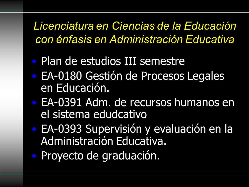 Licenciatura en Ciencias de la Educación con énfasis en Administración Educativa Plan de estudios III semestre EA-0180 Gestión de Procesos Legales en Educación.