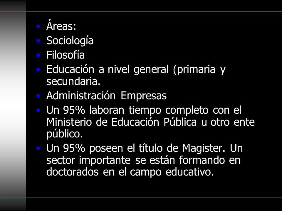 Áreas: Sociología Filosofía Educación a nivel general (primaria y secundaria. Administración Empresas Un 95% laboran tiempo completo con el Ministerio
