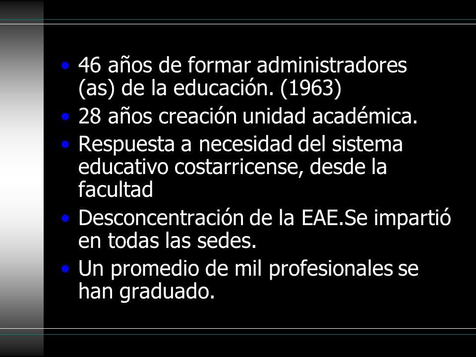 46 años de formar administradores (as) de la educación. (1963) 28 años creación unidad académica. Respuesta a necesidad del sistema educativo costarri