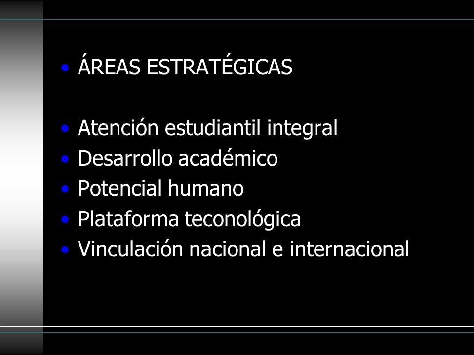 ÁREAS ESTRATÉGICAS Atención estudiantil integral Desarrollo académico Potencial humano Plataforma teconológica Vinculación nacional e internacional