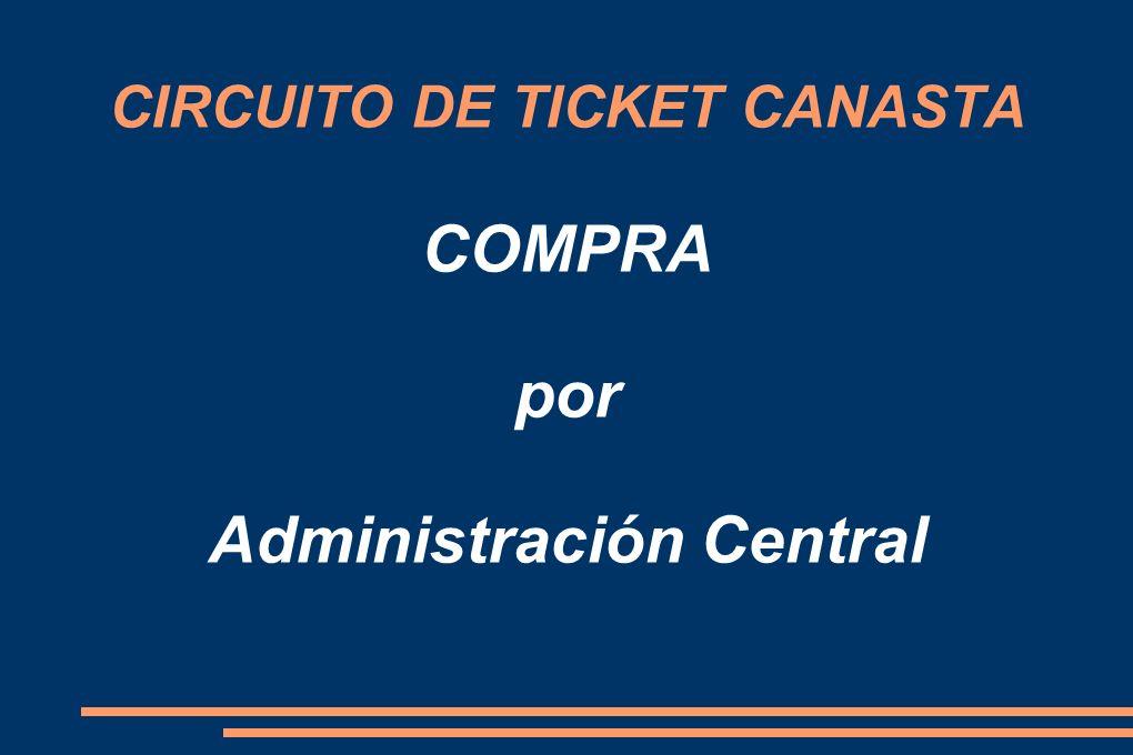 CIRCUITO DE TICKET CANASTA COMPRA por Administración Central