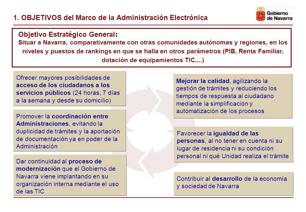 1. OBJETIVOS del Marco de la Administración Electrónica Objetivo Estratégico General : Contribuir al desarrollo de la economía y sociedad de Navarra S