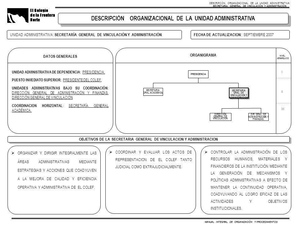 MANUAL INTEGRAL DE ORGANIZACIÓN Y PROCEDIMIENTOS EVALUAR PERIODICAMENTE EL ADECUADO FUNCIONAMIENTO DE LA ESTRUCTURA ORGANIZACIONAL DE EL COLEF, RECOMENDANDO LAS ADECUACIONES PERTINENTES PARA SU ANALISIS Y AUTORIZACIÓN POR PARTE DE LAS INSTANCIAS CORRESPONDIENTES.