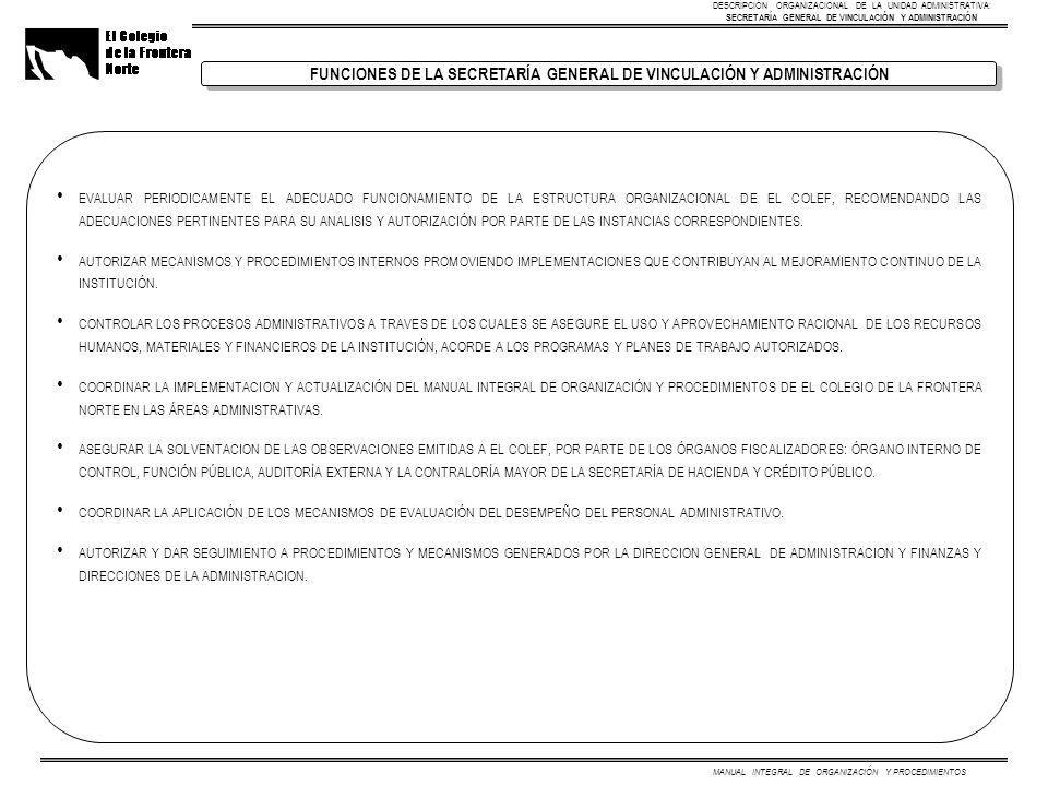 MANUAL INTEGRAL DE ORGANIZACIÓN Y PROCEDIMIENTOS REPRESENTAR AL PRESIDENTE ANTE CUALQUIER INSTANCIA GUBERNAMENTAL, CIVIL O JUDICIAL QUE ESTÉ RELACIONADA CON EL FUNCIONAMIENTO DE LA INSTITUCIÓN.