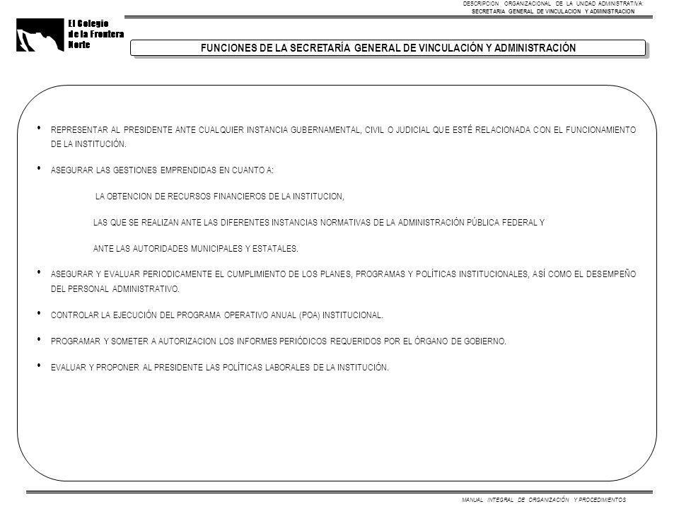 MANUAL INTEGRAL DE ORGANIZACIÓN Y PROCEDIMIENTOS DATOS GENERALESESCOLARIDAD DENOMINACIÓN DEL PUESTO: SECRETARIO GENERAL DE VINCULACIÓN Y ADMINISTRACIÓN.