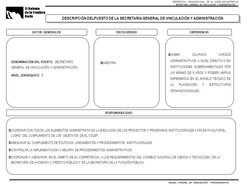 MANUAL INTEGRAL DE ORGANIZACIÓN Y PROCEDIMIENTOS DOCUMENTOS A GENERAR EVALUACIÓN Y ANÁLISIS DE LOS INFORMES PARA LAS SESIONES ORDINARIAS Y EXTRAORDINARIAS DEL ÓRGANO DE GOBIERNO Y DE LA ASAMBLEA DE ASOCIADOS.