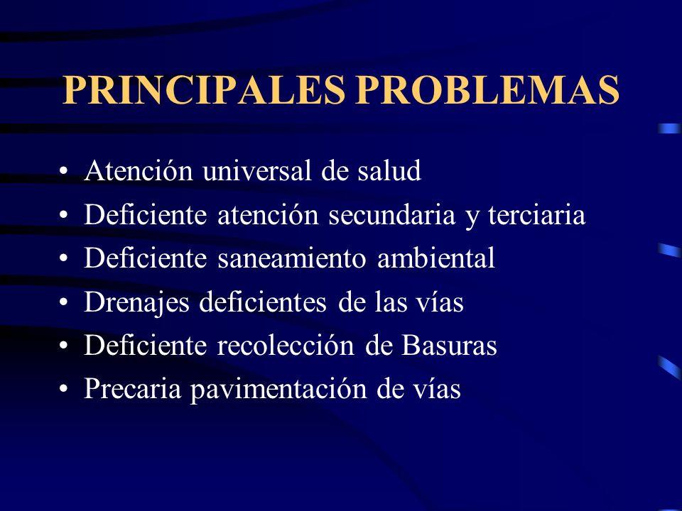 PRINCIPALES PROBLEMAS Atención universal de salud Deficiente atención secundaria y terciaria Deficiente saneamiento ambiental Drenajes deficientes de las vías Deficiente recolección de Basuras Precaria pavimentación de vías