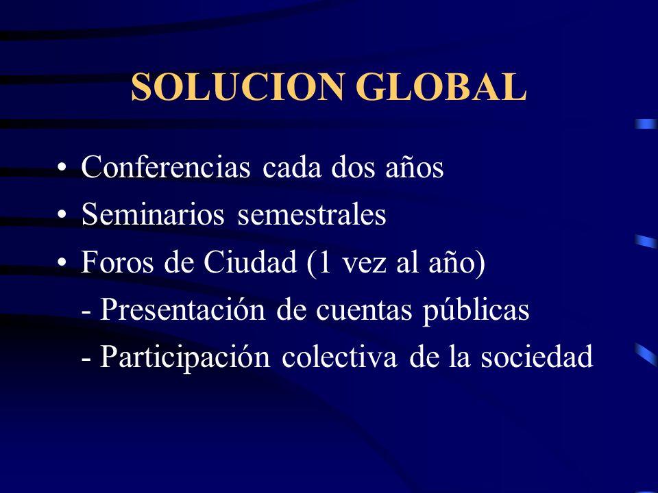 SOLUCION GLOBAL Conferencias cada dos años Seminarios semestrales Foros de Ciudad (1 vez al año) - Presentación de cuentas públicas - Participación colectiva de la sociedad