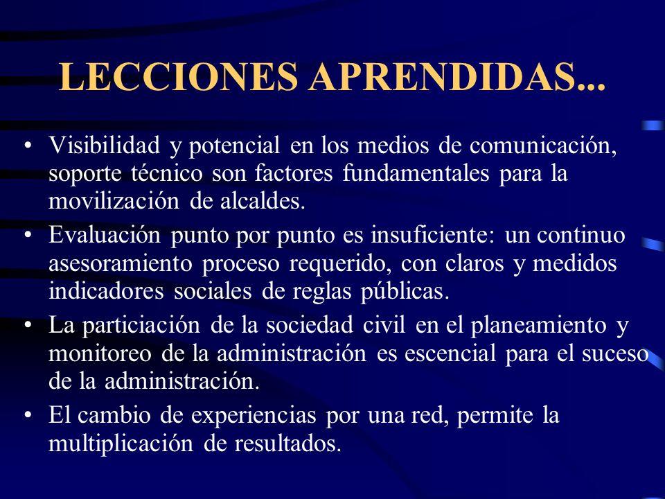 LECCIONES APRENDIDAS...