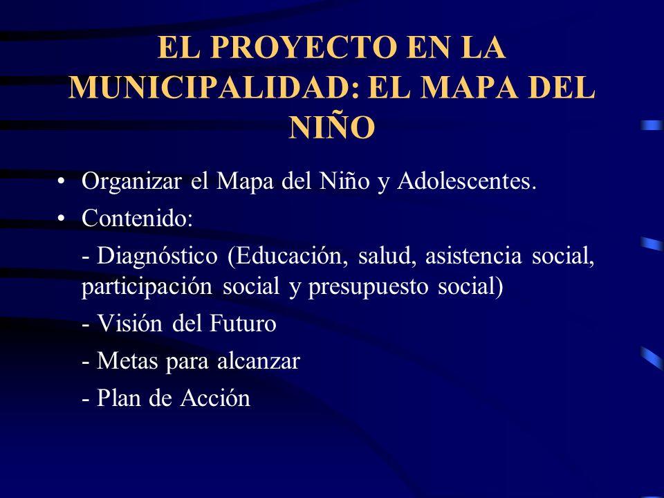 EL PROYECTO EN LA MUNICIPALIDAD: EL MAPA DEL NIÑO Organizar el Mapa del Niño y Adolescentes.