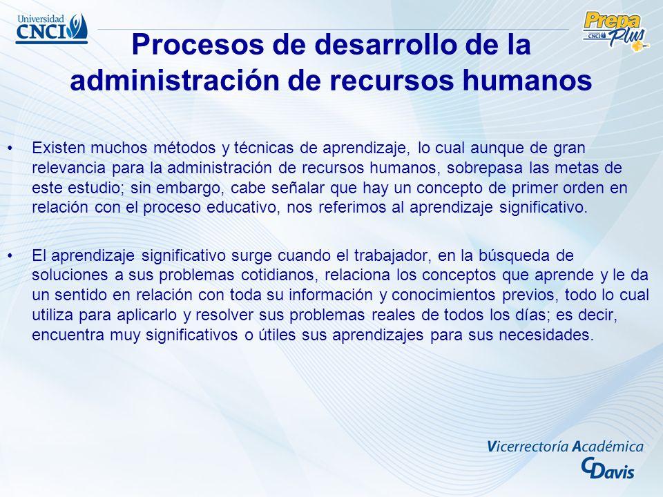 Procesos de desarrollo de la administración de recursos humanos 2.