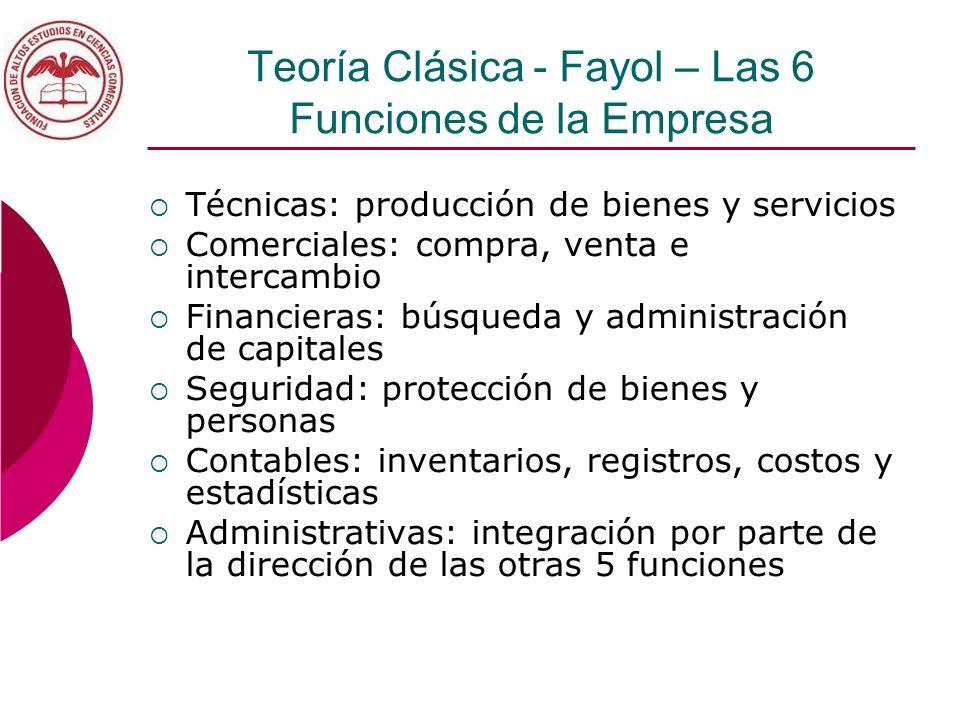 Teoría Clásica - Fayol – Las 6 Funciones de la Empresa Técnicas: producción de bienes y servicios Comerciales: compra, venta e intercambio Financieras