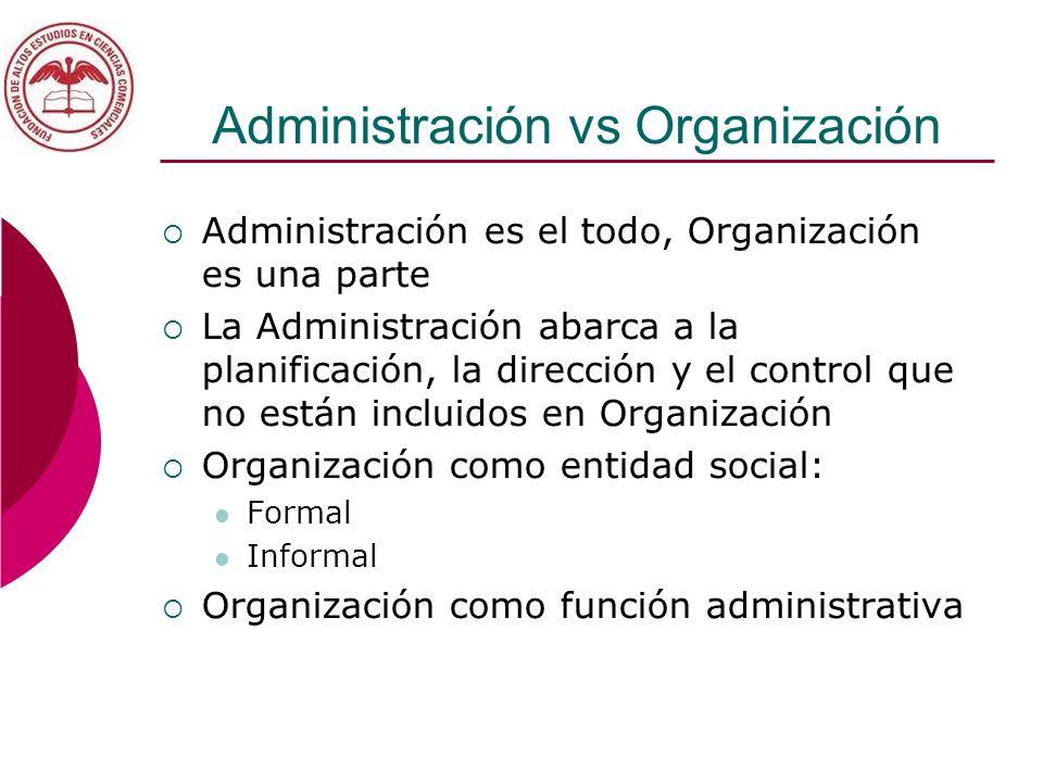 Administración vs Organización Administración es el todo, Organización es una parte La Administración abarca a la planificación, la dirección y el con