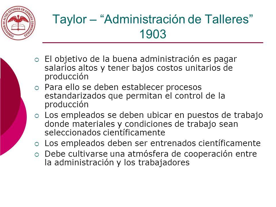 Taylor – Administración de Talleres 1903 El objetivo de la buena administración es pagar salarios altos y tener bajos costos unitarios de producción P