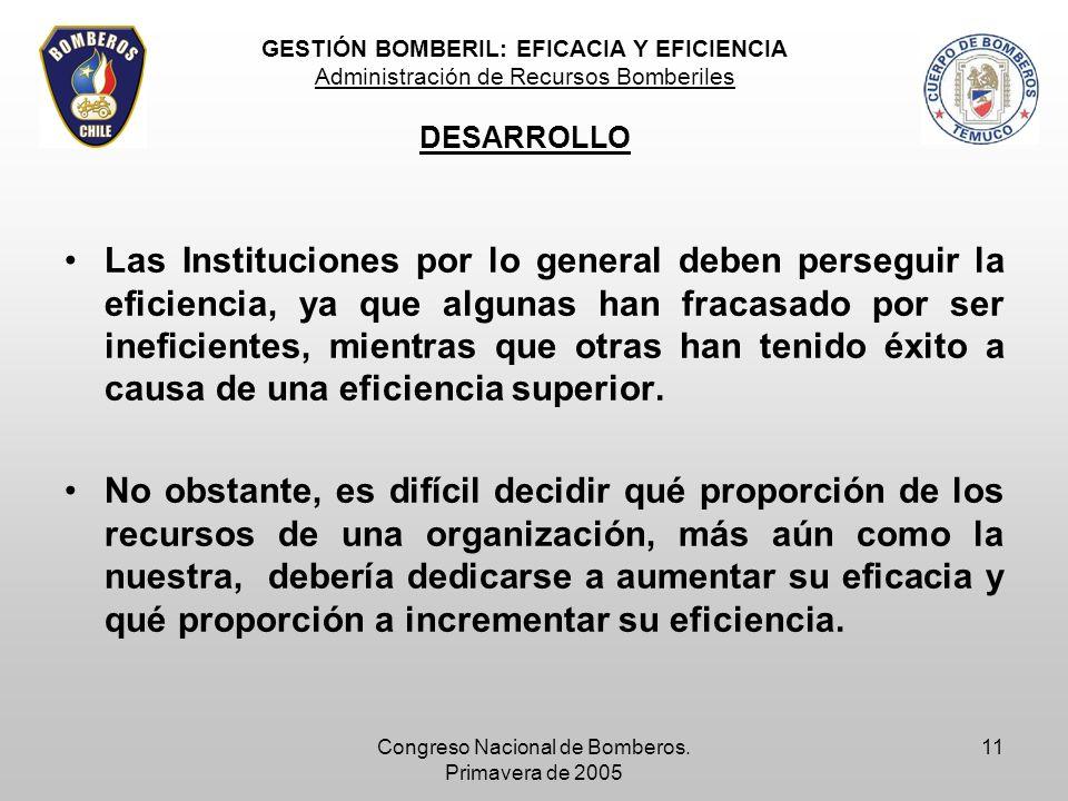 Congreso Nacional de Bomberos. Primavera de 2005 11 Las Instituciones por lo general deben perseguir la eficiencia, ya que algunas han fracasado por s