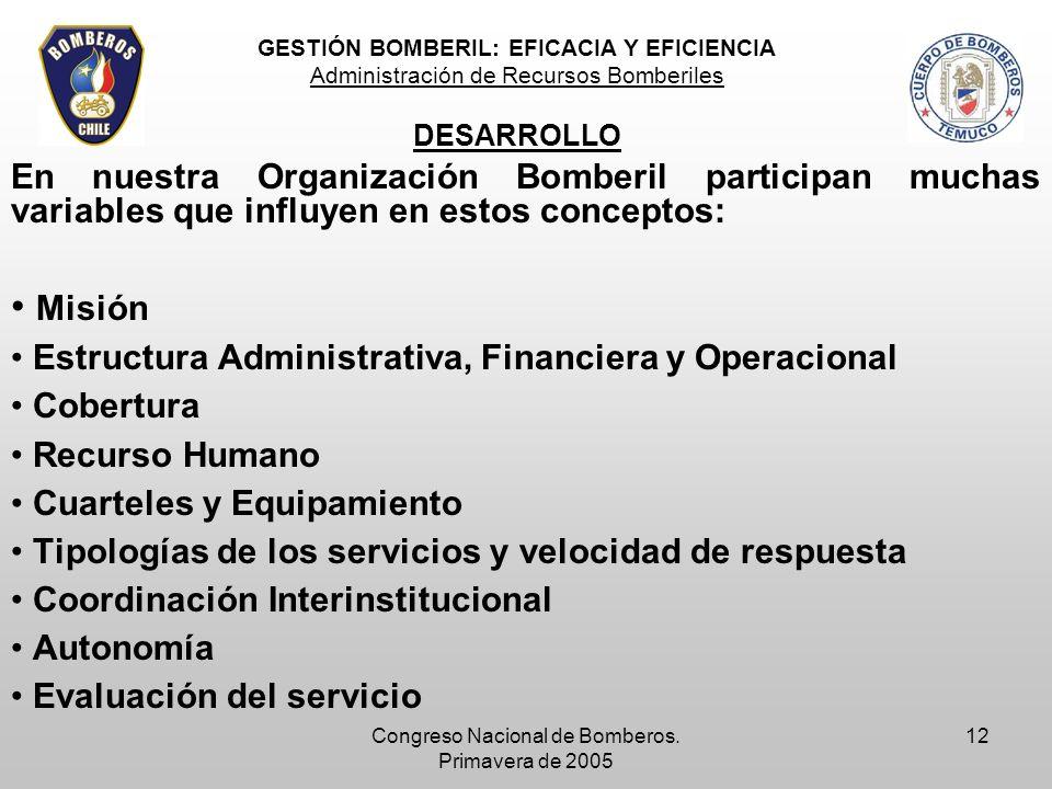 Congreso Nacional de Bomberos. Primavera de 2005 12 En nuestra Organización Bomberil participan muchas variables que influyen en estos conceptos: Misi